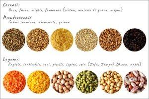 Cereali, pseudo-cereali e legumi