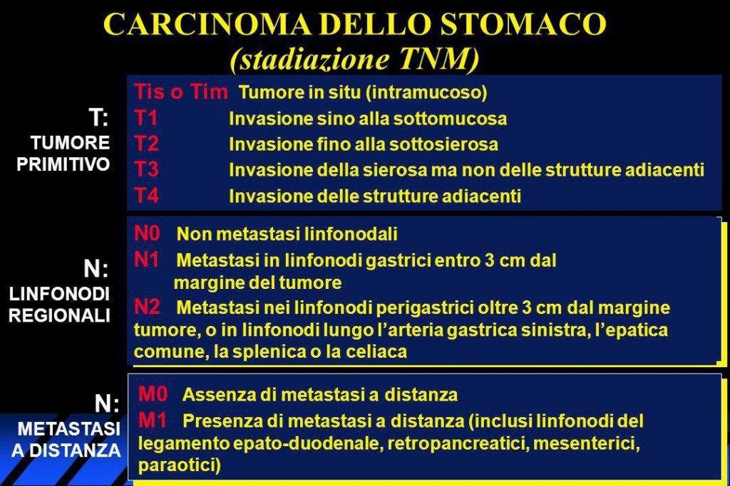 Stadiazione TNM. T