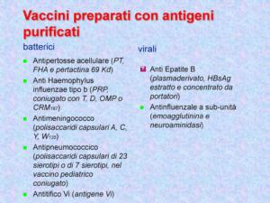 Tipi di vaccini ad antigeni purificati