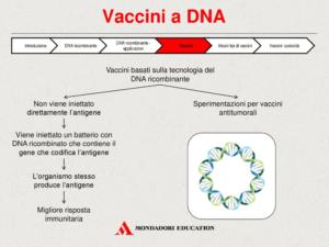 Vaccini costituiti con tecnica di biologia molecolare (da Mondadori Education)